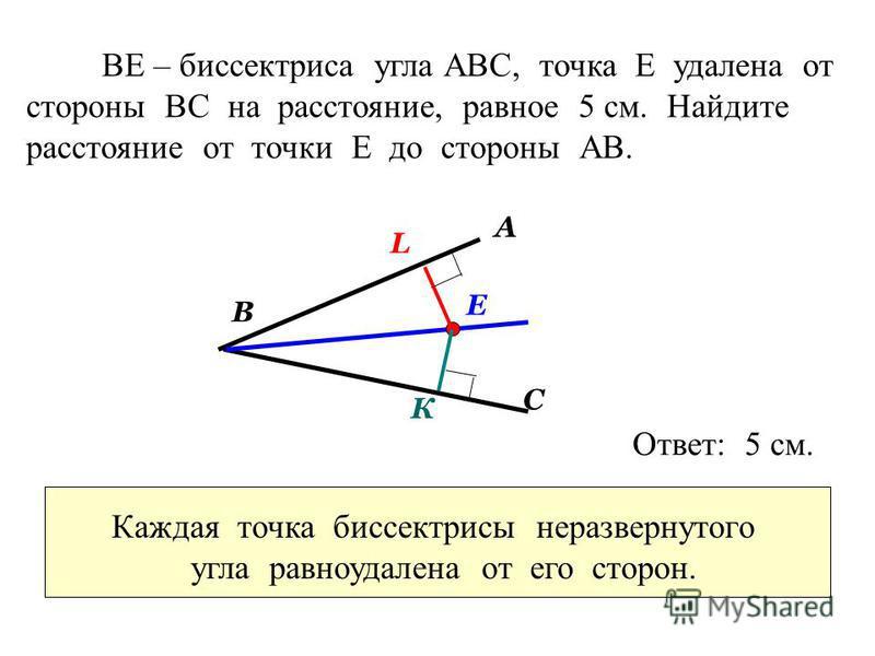 ВЕ – биссектриса угла АВС, точка Е удалена от стороны ВС на расстояние, равное 5 см. Найдите расстояние от точки Е до стороны АВ. А В С Е К L Каждая точка биссектрисы неразвернутого угла равноудалена от его сторон. Ответ: 5 см.