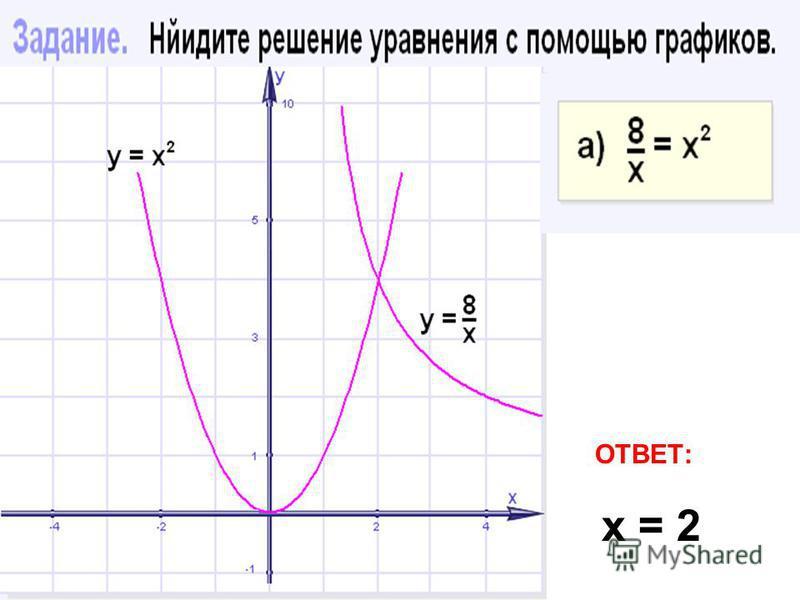 ОТВЕТ: х = 2