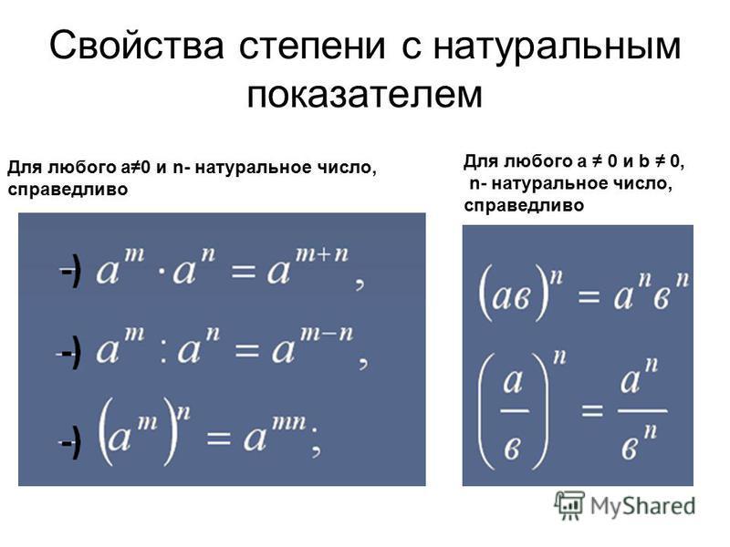 Свойства степени с натуральным показателем Для любого а 0 и n- натуральное число, справедливо Для любого а 0 и b 0, n- натуральное число, справедливо