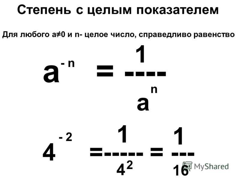 Степень с целым показателем а = ---- - n 1 а n 4 =----- = --- - 2 1 4 2 16 1 Для любого а 0 и n- целое число, справедливо равенство