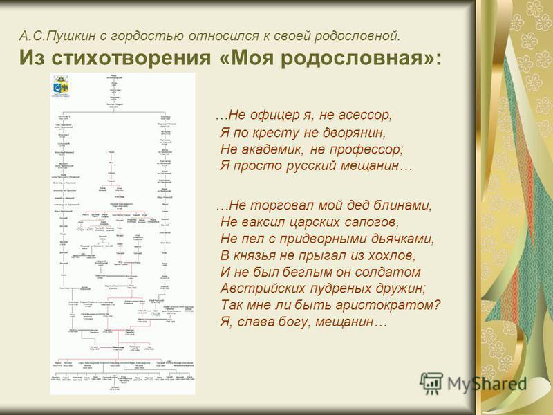 А.С.Пушкин с гордостью относился к своей родословной. Из стихотворения «Моя родословная»: …Не офицер я, не асессор, Я по кресту не дворянин, Не академик, не профессор; Я просто русский мещанин… …Не торговал мой дед блинами, Не ваксил царских сапогов,
