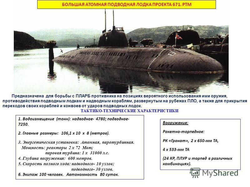 какая самая большая атомная подводная лодка