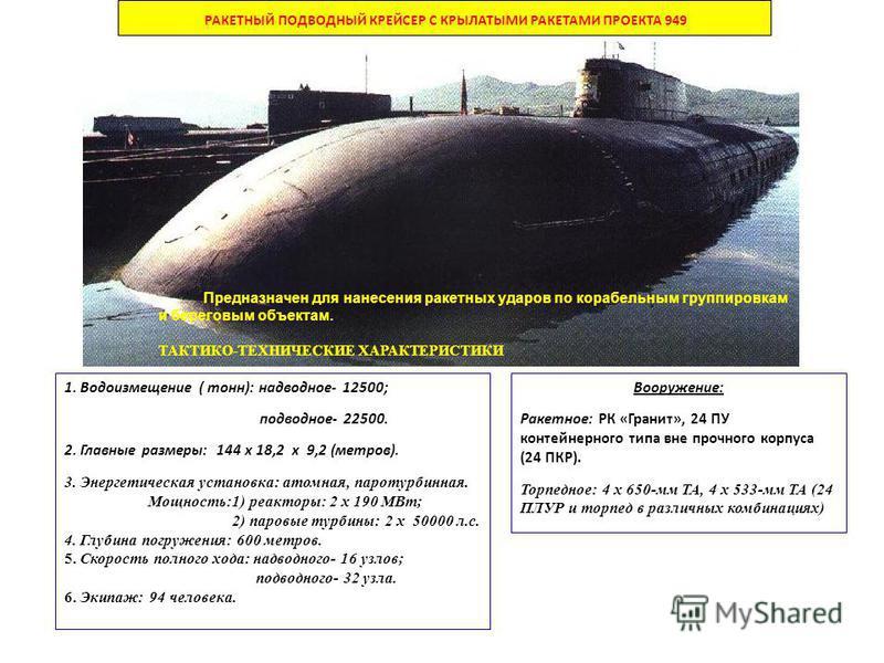 РАКЕТНЫЙ ПОДВОДНЫЙ КРЕЙСЕР С КРЫЛАТЫМИ РАКЕТАМИ ПРОЕКТА 949 Предназначен для нанесения ракетных ударов по корабельным группировкам и береговым объектам. ТАКТИКО-ТЕХНИЧЕСКИЕ ХАРАКТЕРИСТИКИ 1. Водоизмещение ( тонн): надводное- 12500; подводное- 22500.