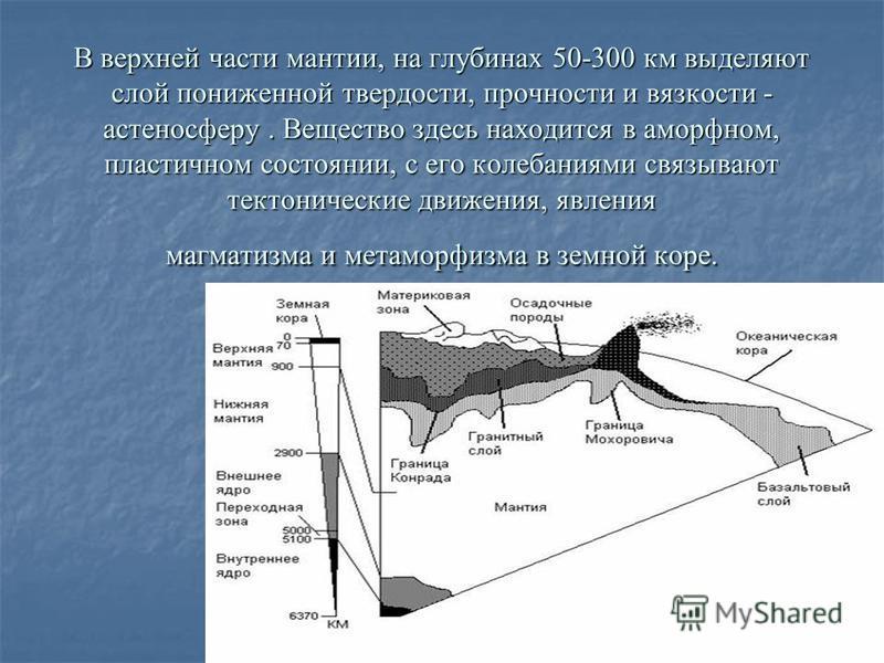 Изменение скорости прохождения этих волн свидетельствует о неоднородности недр Земли. На этом основании Землю подразделяют на несколько зон, или оболочек, из которых выделяют: