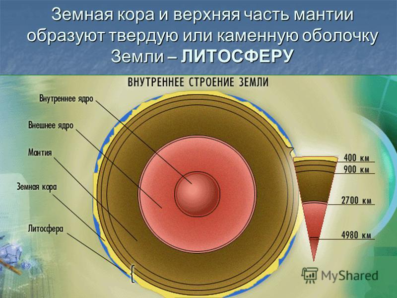 По современным космогоническим представлениям, Земля образовалась примерно 4.7 млрд. лет назад из рассеянного в протосолнечной системе газового вещества. примерно 4.7 млрд. лет назад из рассеянного в протосолнечной системе газового вещества. В резуль