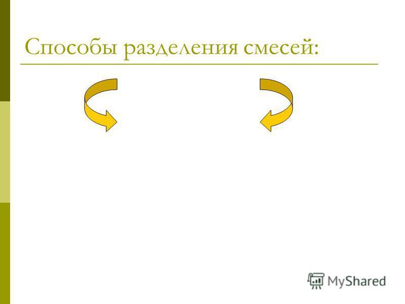 Способы разделения смесей: