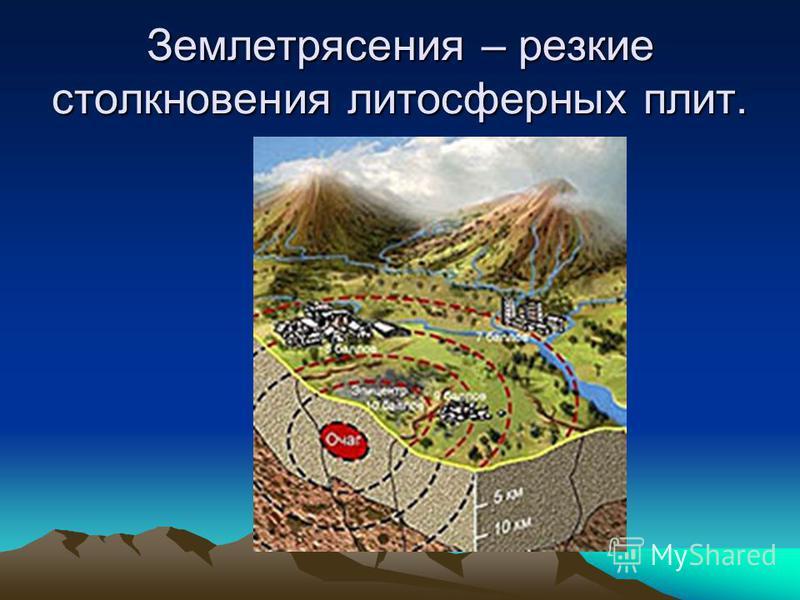 Землетрясения – резкие столкновения литосферных плит.