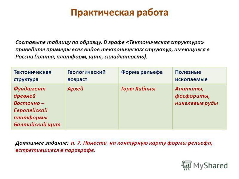 Практическая работа по географии 8 класс казахстана