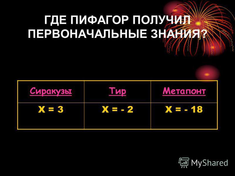 ГДЕ ПИФАГОР ПОЛУЧИЛ ПЕРВОНАЧАЛЬНЫЕ ЗНАНИЯ? Х = 3Х = - 2Х = - 18 Сиракузы ТирМетапонт
