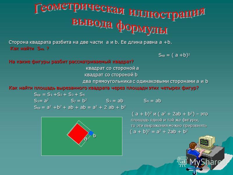 Историческая справка Утверждение, которое выражается формулой квадрата суммы, было известно еще в древности. Оно описано, например, древнегреческим ученым Евклидом ( III в. до н.э.). Рассмотрим доказательство, приведенное Евклидом.