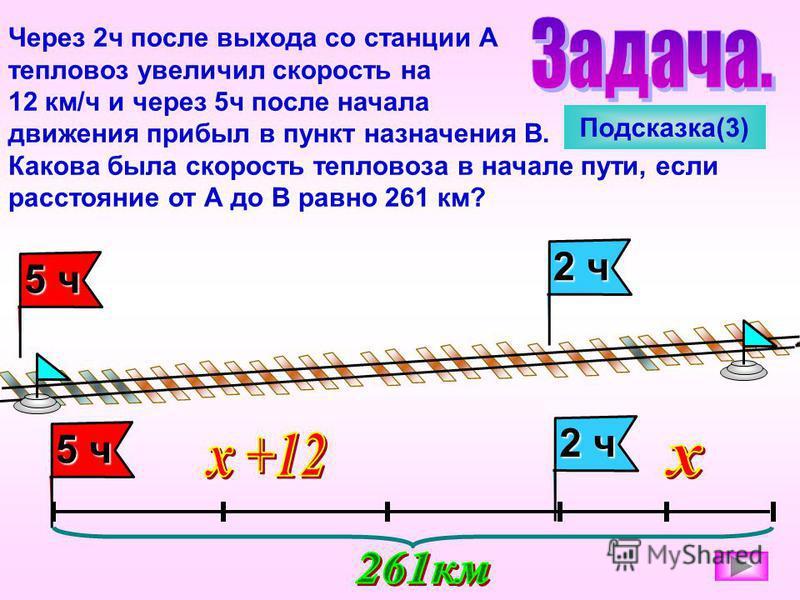 Через 2 ч после выхода со станции А тепловоз увеличил скорость на 12 км/ч и через 5 ч после начала движения прибыл в пункт назначения В. Какова была скорость тепловоза в начале пути, если расстояние от А до В равно 261 км? 2 ч 5 ч 2 ч Подсказка(3)