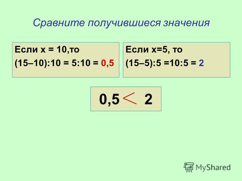 Сравните получившиеся значения Если х = 10,то (15–10):10 = 5:10 = 0,5 Если х=5, то (15–5):5 =10:5 = 2 0,5 2