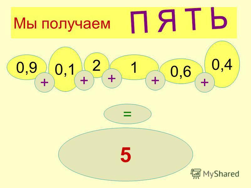 Мы получаем 0,1 0,6 0,9 2 0,4 1 = + + + + + 5
