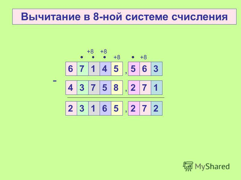 7145, 5639 3758, 2717 - 29278332 +10 Вычитание в 10-ной системе счисления, +10