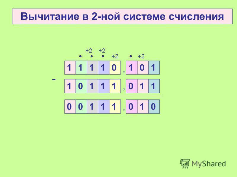 7145, 563F 3758, 2717 - 2F2DE938 +16+16+16+16 Вычитание в 16-ной системе счисления, +16+16+16+16