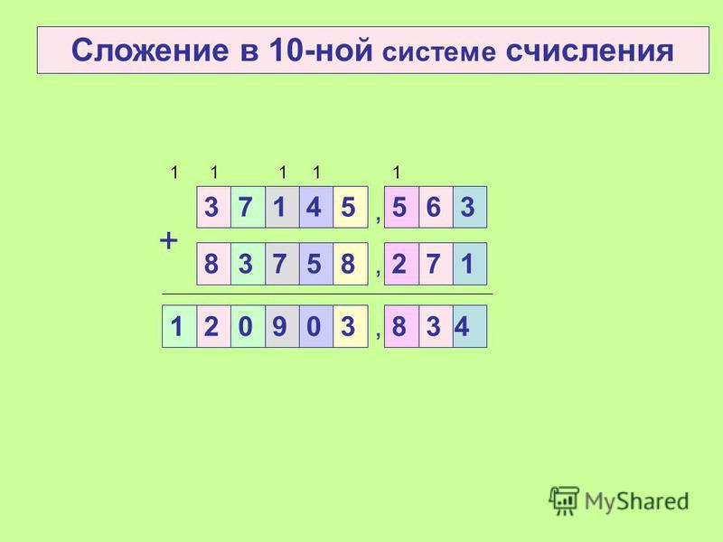 2. В сложении в каждом разряде в общем случае участвуют 2 цифры слагаемых и перенос из соседнего младшего разряда 3. Если в результате сложения сумма оказывается меньше основания системы счисления, то она записывается в данном разряде как цифра резул