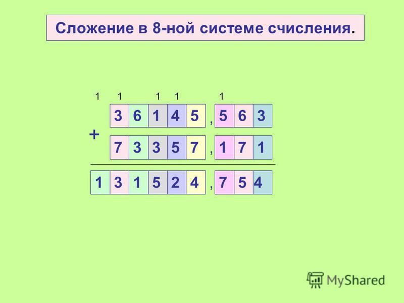 7145, 5633 3758, 2718 + 438309021 11111 Сложение в 10-ной системе счисления,