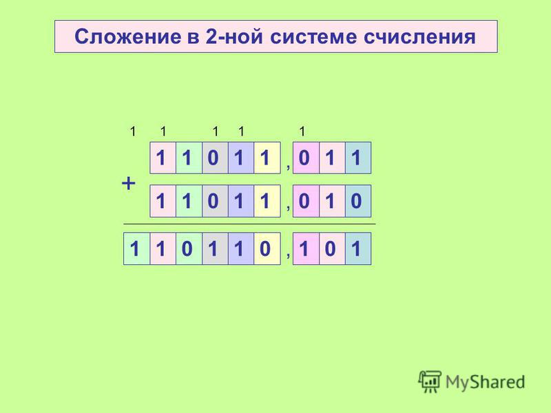 76B9, 5939 B768, 8719 + 40E12E231 11111 Сложение в 16-ной системе счисления,
