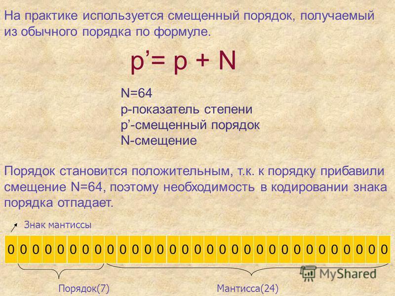 На практике используется смещенный порядок, получаемый из обычного порядка по формуле. р= р + N N=64 p-показатель степени p-смещенный порядок N-смещение Порядок становится положительным, т.к. к порядку прибавили смещение N=64, поэтому необходимость в