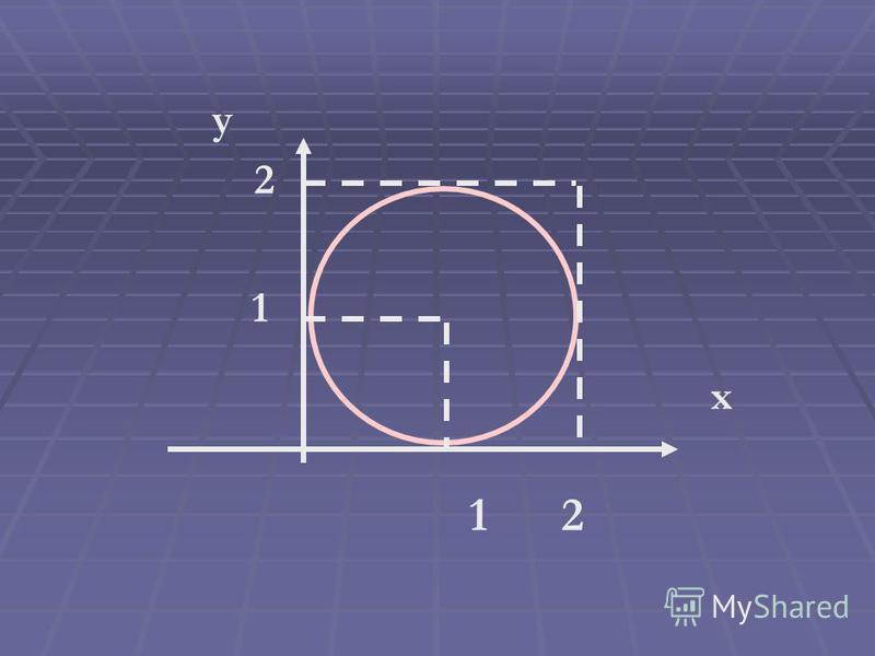 x y 12 1 2