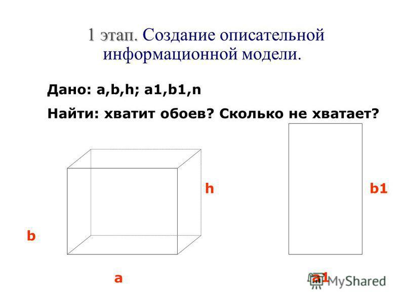 1 этап. 1 этап. Создание описательной информационной модели. Дано: a,b,h; a1,b1,n Найти: хватит обоев? Сколько не хватает? a b h a1 b1