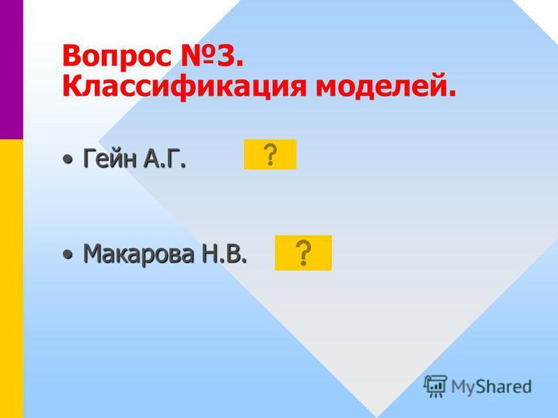 Вопрос 3. Классификация моделей. Гейн А.Г.Гейн А.Г. Макарова Н.В.Макарова Н.В.