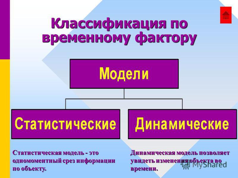 Классификация по временному фактору Статистическая модель - это одномоментный срез информации по объекту. Динамическая модель позволяет увидеть изменения объекта во времени.