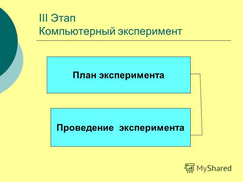 III Этап Компьютерный эксперимент План эксперимента Проведение эксперимента
