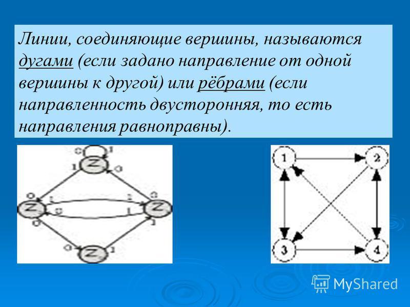 Линии, соединяющие вершины, называются дугами (если задано направление от одной вершины к другой) или рёбрами (если направленность двусторонняя, то есть направления равноправны).