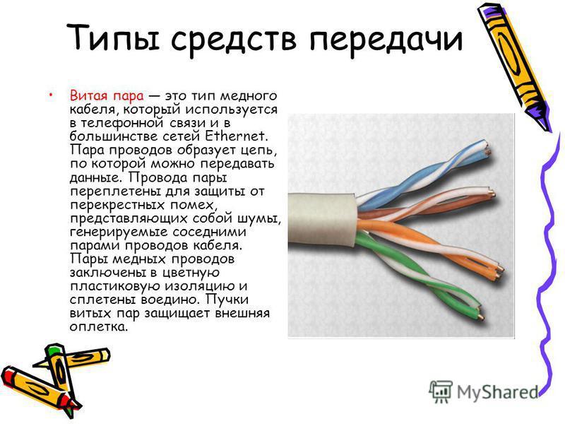 Типы средств передачи Витая пара это тип медного кабеля, который используется в телефонной связи и в большинстве сетей Ethernet. Пара проводов образует цепь, по которой можно передавать данные. Провода пары переплетены для защиты от перекрестных поме