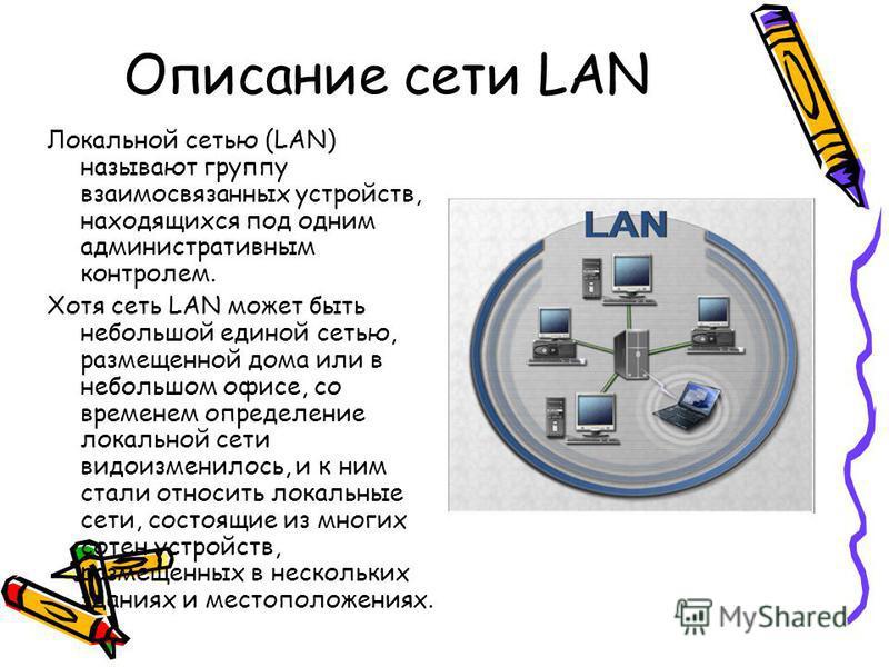 Описание сети LAN Локальной сетью (LAN) называют группу взаимосвязанных устройств, находящихся под одним административным контролем. Хотя сеть LAN может быть небольшой единой сетью, размещенной дома или в небольшом офисе, со временем определение лока