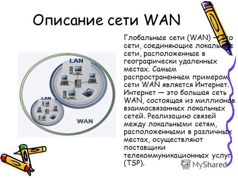 Описание сети WAN Глобальные сети (WAN) это сети, соединяющие локальные сети, расположенные в географически удаленных местах. Самым распространенным примером сети WAN является Интернет. Интернет это большая сеть WAN, состоящая из миллионов взаимосвяз