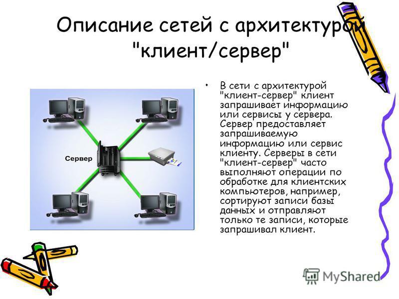 Описание сетей с архитектурой