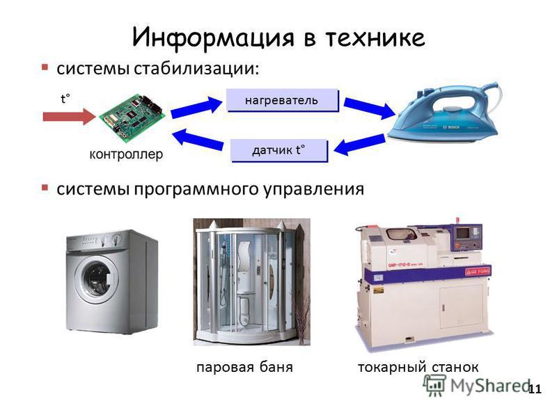 11 Информация в технике системы стабилизации: системы программного управления нагреватель датчик t° t° паровая банятокарный станок контроллер