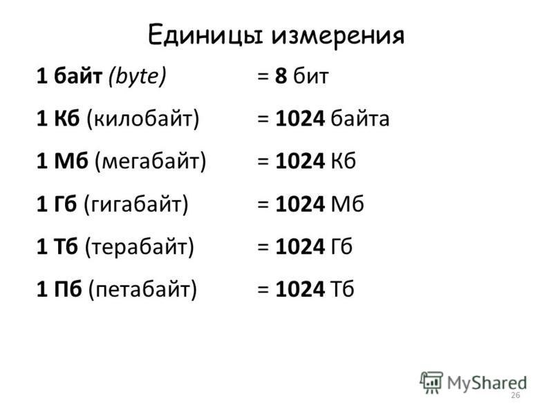 26 Единицы измерения 1 байт (byte) = 8 бит 1 Кб (килобайт) = 1024 байта 1 Мб (мегабайт) = 1024 Кб 1 Гб (гигабайт) = 1024 Мб 1 Тб (терабайт) = 1024 Гб 1 Пб (петабайт) = 1024 Тб