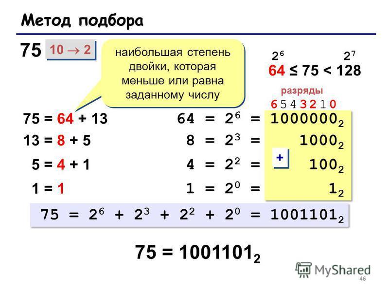 46 Метод подбора 10 2 75 = 1001101 2 наибольшая степень двойки, которая меньше или равна заданному числу 6543210 разряды 64 = 2 6 = 1000000 2 75 = 64 + 13 13 = 8 + 5 8 = 2 3 = 1000 2 64 75 < 128 2626 2727 5 = 4 + 1 4 = 2 2 = 100 2 1 = 1 1 = 2 0 = 1 2