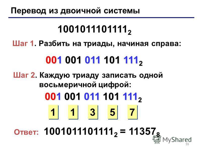 55 Перевод из двоичной системы 1001011101111 2 Шаг 1. Разбить на триады, начиная справа: 001 001 011 101 111 2 Шаг 2. Каждую триаду записать одной восьмеричной цифрой: 1 1 3 3 5 5 7 7 Ответ: 1001011101111 2 = 11357 8 001 001 011 101 111 2 1 1
