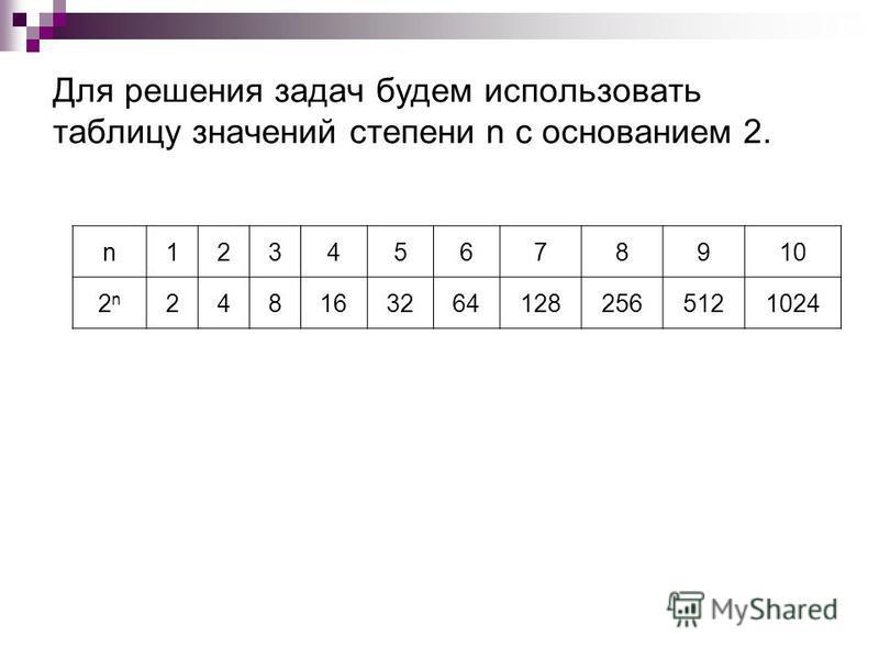 Для решения задач будем использовать таблицу значений степени n с основанием 2. n12345678910 2n2n 2481632641282565121024