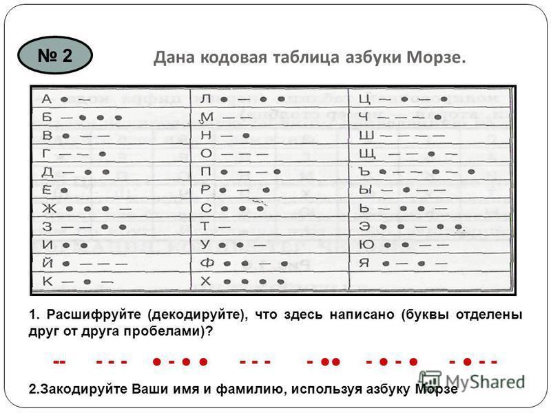 Дана кодовая таблица азбуки Морзе. 1. Расшифруйте (декодируйте), что здесь написано (буквы отделены друг от друга пробелами)? - - - - - - - - - - - - - - 2. Закодируйте Ваши имя и фамилию, используя азбуку Морзе 2