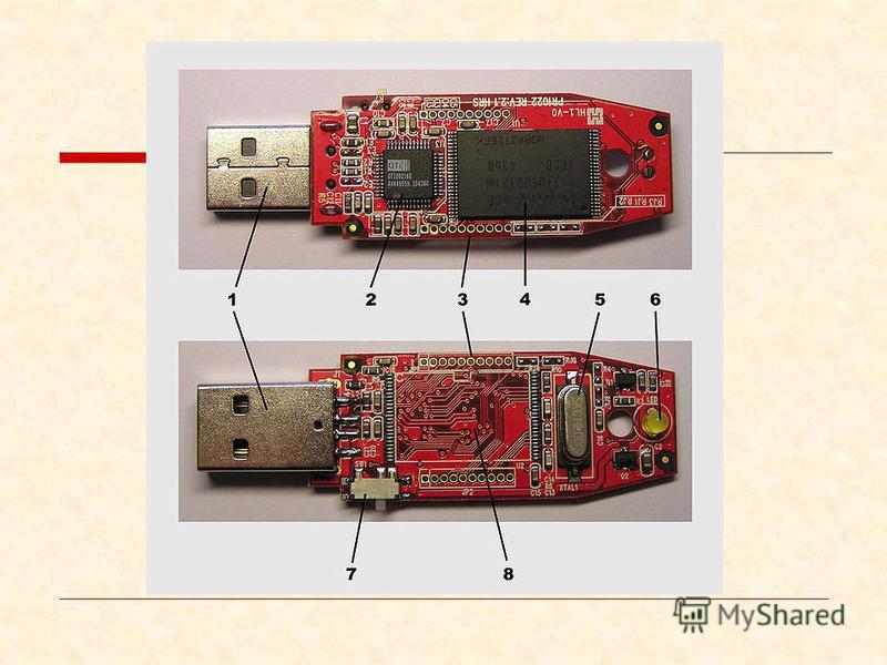 Карты памяти и flash-диски применяются для долговременного хранения информации и не требуют подключения источника электрического напряжения. Не имеют движущихся частей, обеспечивают высокую сохранность данных. Информационная емкость достигает 1,2,4,8