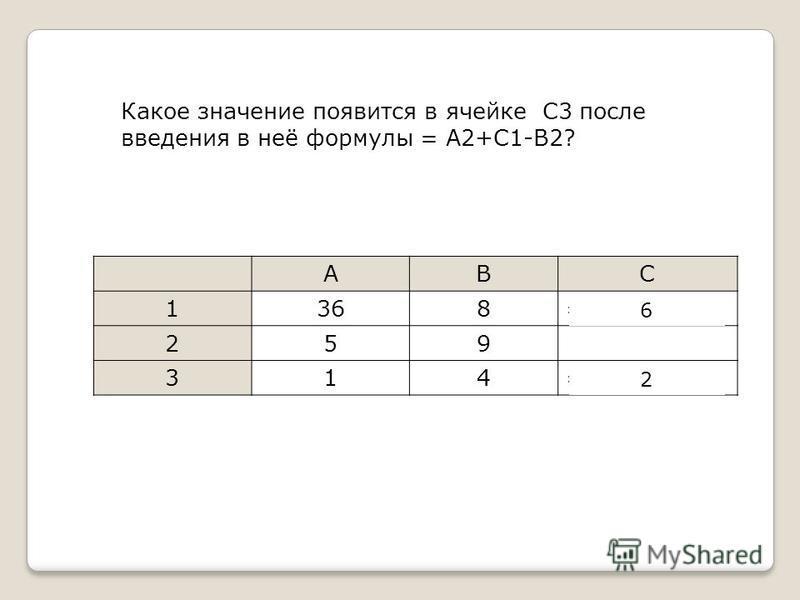 Какое значение появится в ячейке С3 после введения в неё формулы = A2+C1-B2? ABC 1368=КОРЕНЬ(A1) 259 314=A2+C1-B2 6 2