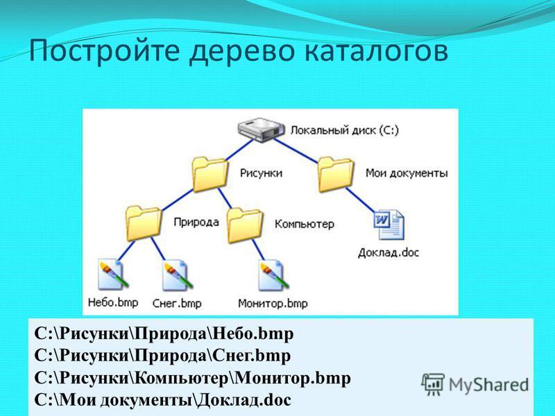 C:\Рисунки\Природа\Небо.bmp C:\Рисунки\Природа\Снег.bmp C:\Рисунки\Компьютер\Монитор.bmp C:\Мои документы\Доклад.doc Постройте дерево каталогов