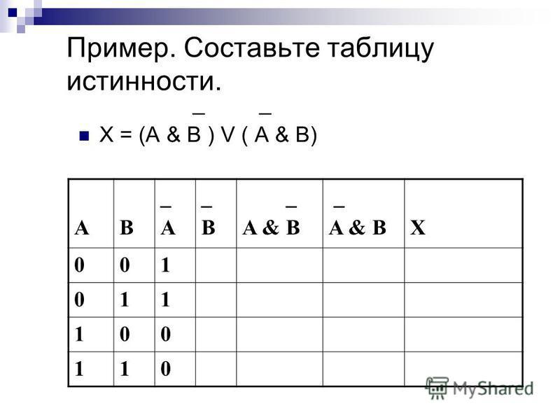 Пример. Составьте таблицу истинности. _ _ X = (A & B ) V ( A & B) AB _A_A _B_B _ A & B _ A & BX 001 011 100 110