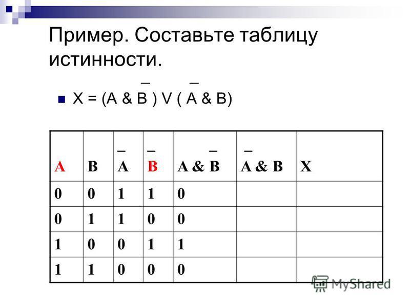 Пример. Составьте таблицу истинности. _ _ X = (A & B ) V ( A & B) AB _A_A _B_B _ A & B _ A & BX 00110 01100 10011 11000