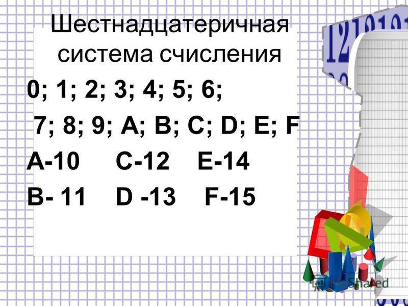 Шестнадцатеричная система счисления 0; 1; 2; 3; 4; 5; 6; 7; 8; 9; A; B; C; D; E; F A-10 C-12 E-14 B- 11 D -13 F-15