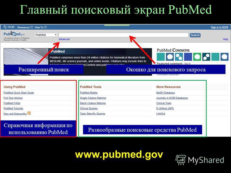 Главный поисковый экран PubMed Справочная информация по использованию PubMed Разнообразные поисковые средства PubMed Окошко для поискового запроса Расширенный поиск www.pubmed.gov
