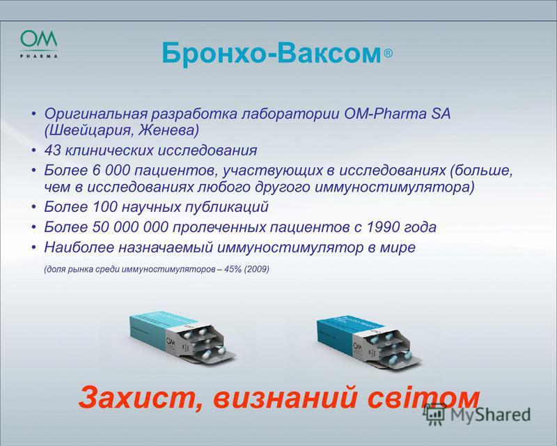Оригинальная разработка лаборатории ОМ-Рharma SA (Швейцария, Женева) 43 клинических исследования Более 6 000 пациентов, участвующих в исследованиях (больше, чем в исследованиях любого другого иммуностимулятора) Более 100 научных публикаций Более 50 0