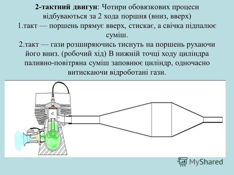 2-тактний двигун: Чотири обовязкових процеси відбуваються за 2 хода поршня (вниз, вверх) 1.такт поршень прямує вверх, стискає, а свічка підпалює суміш. 2.такт гази розширяючись тиснуть на поршень рухаючи його вниз. (робочий хід) В нижній точці ходу ц