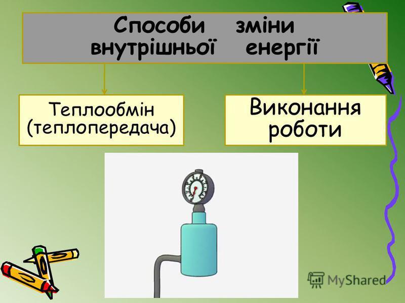 Способи зміни внутрішньої енергії Теплообмін (теплопередача) Виконання роботи