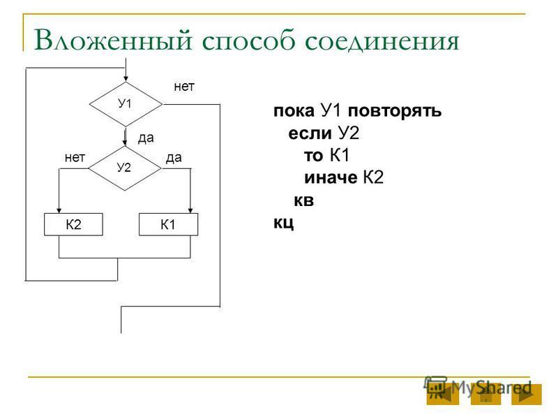 Вложенный способ соединения У1 да нет У2 К1К2 да-нет пока У1 повторять если У2 то К1 иначе К2 кв кц